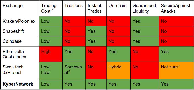 Kriptovaluta befektetési tippek
