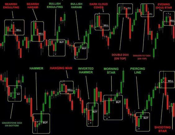 Bináris opciók vs CFD kereskedés – Mi a különbség? | Világgazdaság