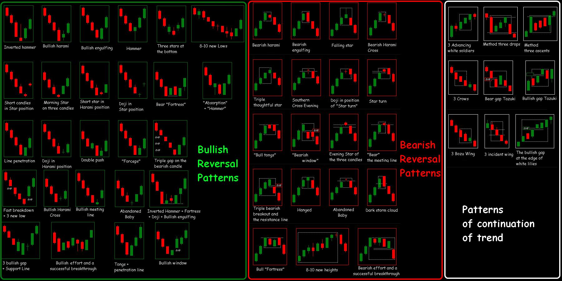 bináris opciók kereskedése minimális befektetéssel