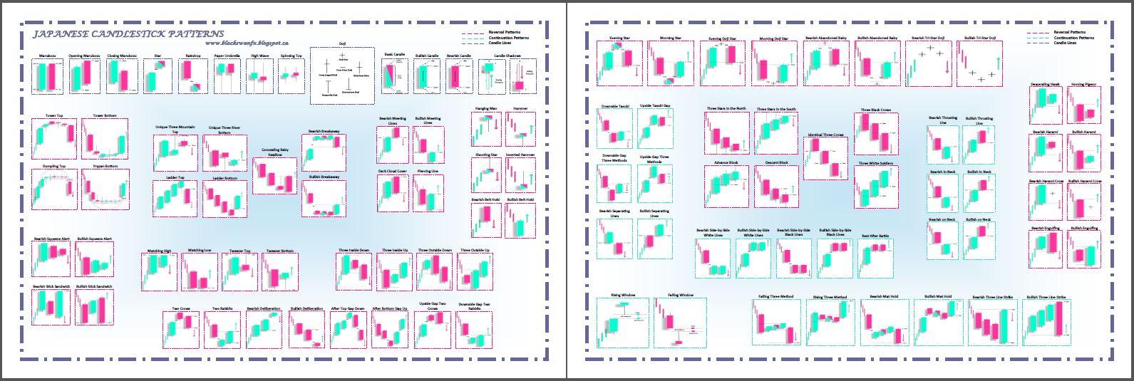 hogyan lehet kereskedni a nonfarm bérszámfejtés bináris opcióival