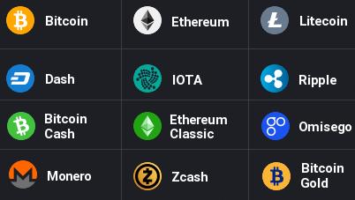 Kriptovaluta tőzsdén kereskedhető kriptovaluták
