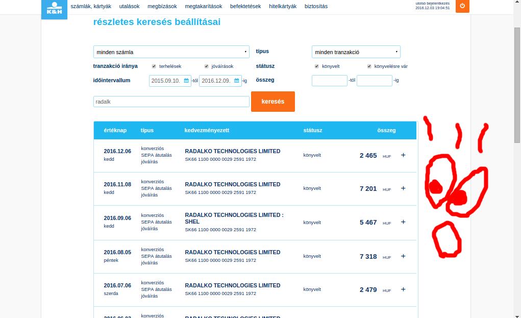 internetes üzleti befektetés)